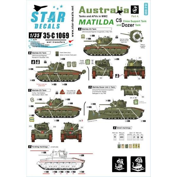 Australia Tanks & AFV 4. MATILDA.CS - Fermez le réservoir de réservoir et le réservoir de gazon dans la prise de force.