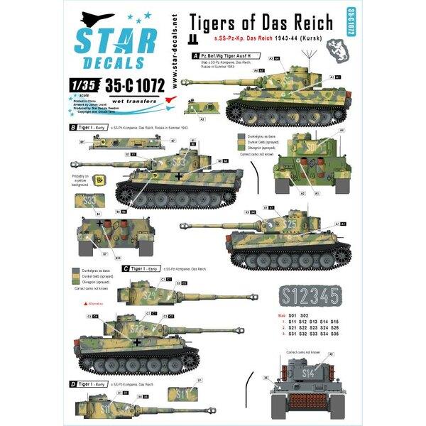 Nombre générique et insignes pour l'été 1943-44 (y compris Kursk).Tigres de Das Reich.S.SS-Pz-Kp Das Reich.