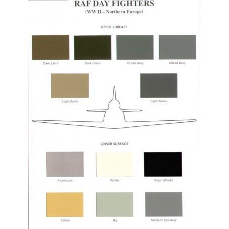 Chasseurs de la RAF Europe 2ème GM