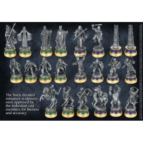 Le Seigneur des Anneaux: Pack de Personnages Le Retour du Roi Noble Collection NOBNN9008