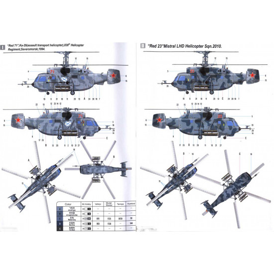 helix rc helicopter with 17451 Hobby Boss 87227 Kamov Ka 29 Helix B on Kmart Flying Present in addition Whats The Difference Between Gibson And Epiphone Les Pauls likewise Propeller 1 together with Listado productos as well Air Hogs Helix X4 Stunt Rc.