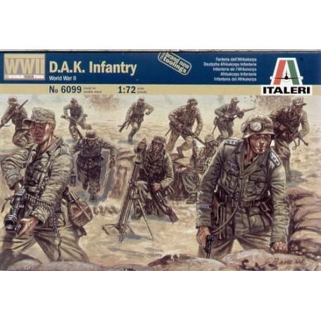 Infanterie de l'Afrika Korps - Afrique du Nord de la 2ème GM.