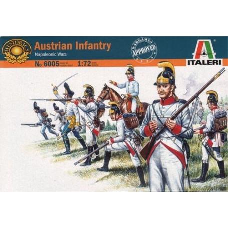 Infanterie Autrichienne des guerres napoléoniennes