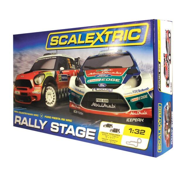 Formación Rally
