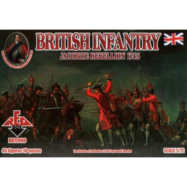 Jacobite Rebellion British Infantry