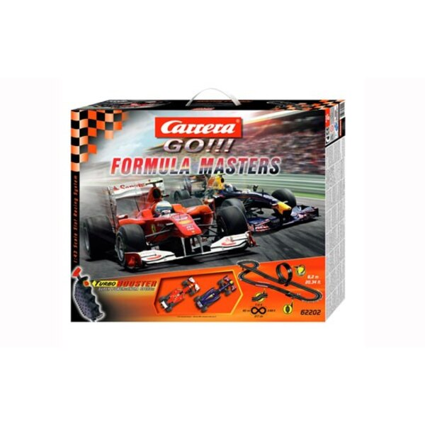 Circuit Formula Masters
