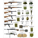 Weapons & Equipment Soviet 135