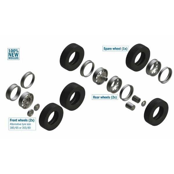 Neumáticos y Llantas europeos